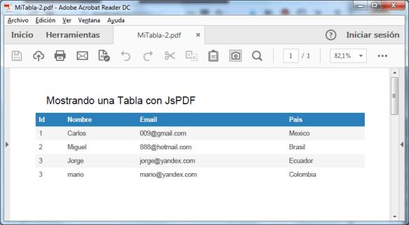 Crear PDF con JavaScript