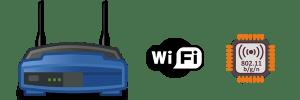 Network Setup and Configuration