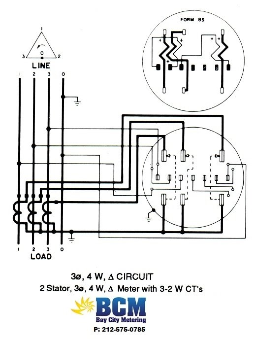 Milbank 200 Meter Socket Wiring Diagram Electric Breaker