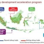 Bahnprojekte für Java werden auf Eis gelegt