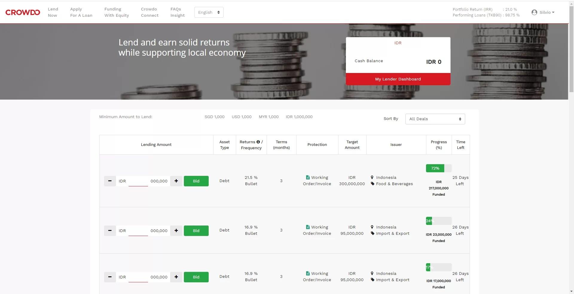 Screenshot meines Crowdo Accounts