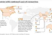 What is the coronavirus and how worried should we be? 3