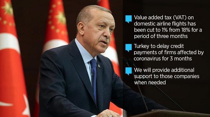 Turkey unveils $15.4B relief package for coronavirus 1