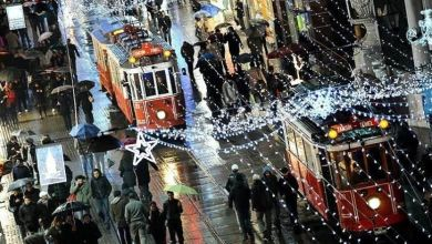 Photo of Turkey: Total economic turnover surges in January