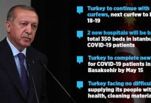 Photo of Turkey to continue weekend COVID-19 curfews: Erdogan