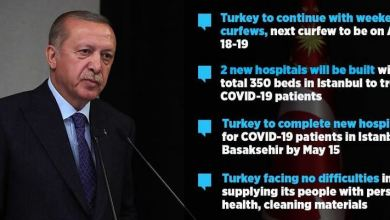 Turkey to continue weekend COVID-19 curfews: Erdogan 25