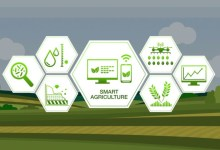 A new era begins in smart agriculture 3