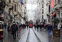 Turkey: Population tops 83.6M in 2020 3