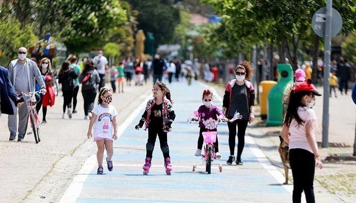 Children make up 27.2% of Turkey's population 1