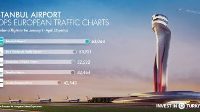 Istanbul Airport Tops European Traffic Charts 9