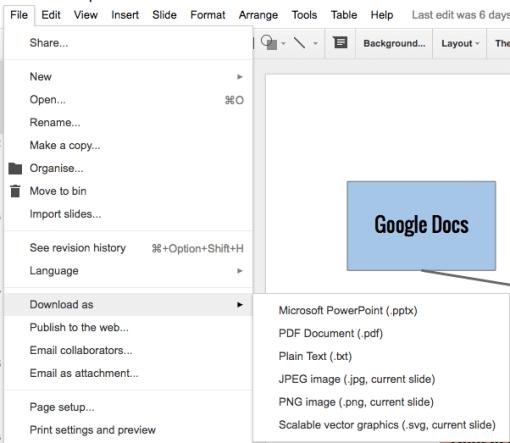 Google Slides 12 Sharing Emailing Downloading Learning G