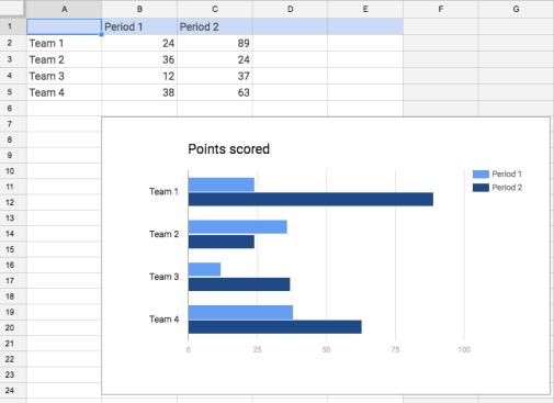 Google Slides (15) – Inserting static & dynamic charts