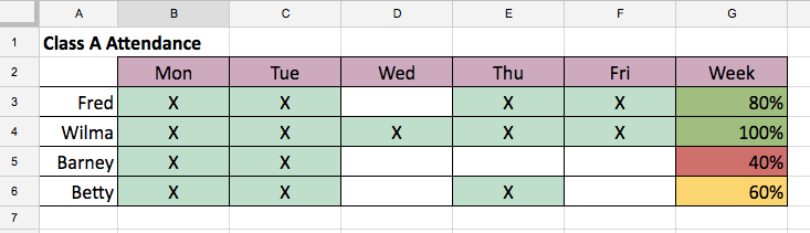 Google Sheets Functions – IMPORTRANGE   Learning G Suite