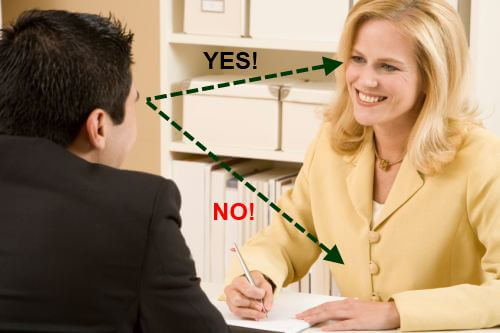 Eye contact in interview