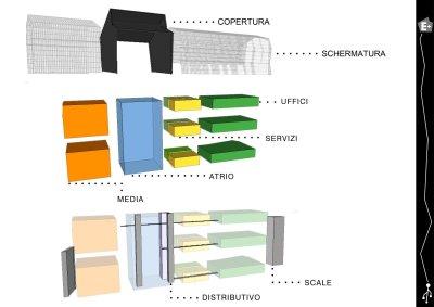 Progetto BB1 Enea - Studio di architettura con sede a Roma
