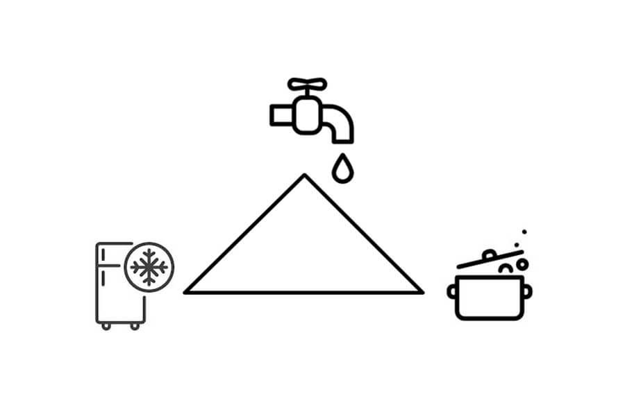 triangolo di lavoro cucina