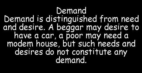 What are the different types of demand?