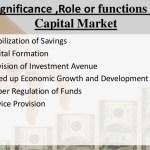 Role of Securities Market in Economic Development