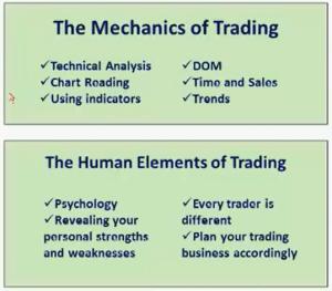 Trading Mechanics of Securities in Secondary Market