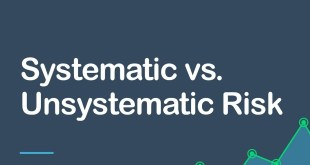 Systematic Risk and Unsystematic Risk