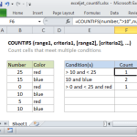COUNTIF function to count the cells in Microsoft Excel