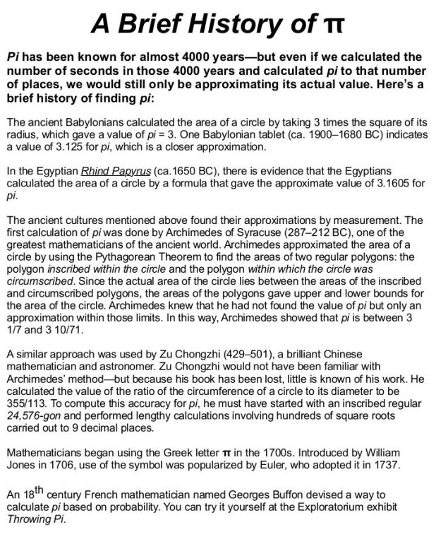 History of Pi and its use