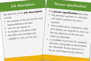 Practices of Job description and Job specification in Workplace