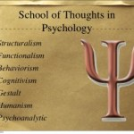 Schools of Thought in Psychology | General Psychology