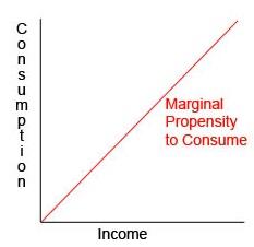 Image for Trickle Down Economics