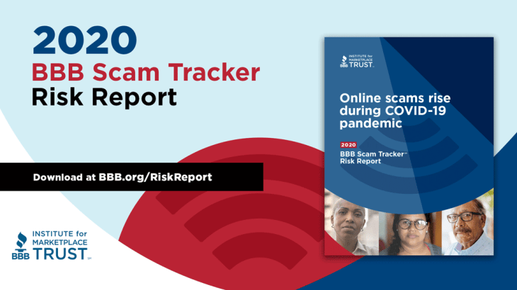 BBB Risk Report: Adults 18-24 were highest scam risk in 2020