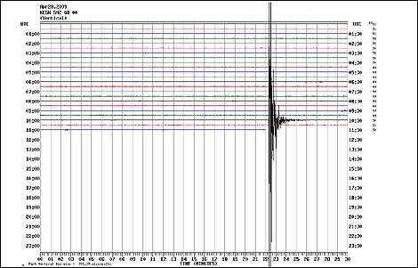 Seismograph of the Cumbria earthquake