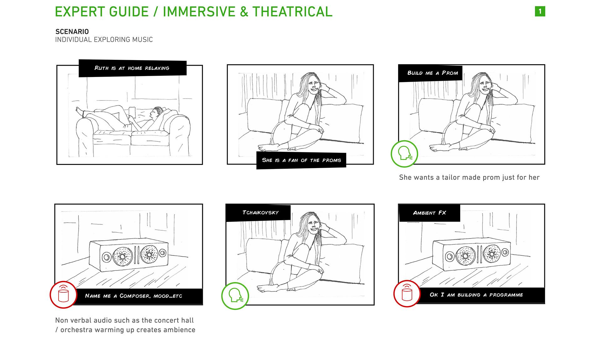 Use Case Scenario Story Board Car Interior Uml Use Case