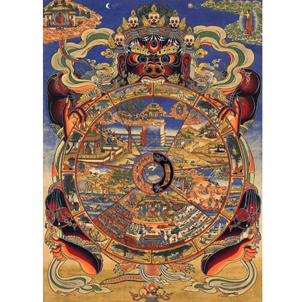 Buddhist Wheel of Life diagram, a circular diagram showing the different realms of life being held by a frightening demon