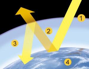BBC  GCSE Bitesize: The greenhouse effect