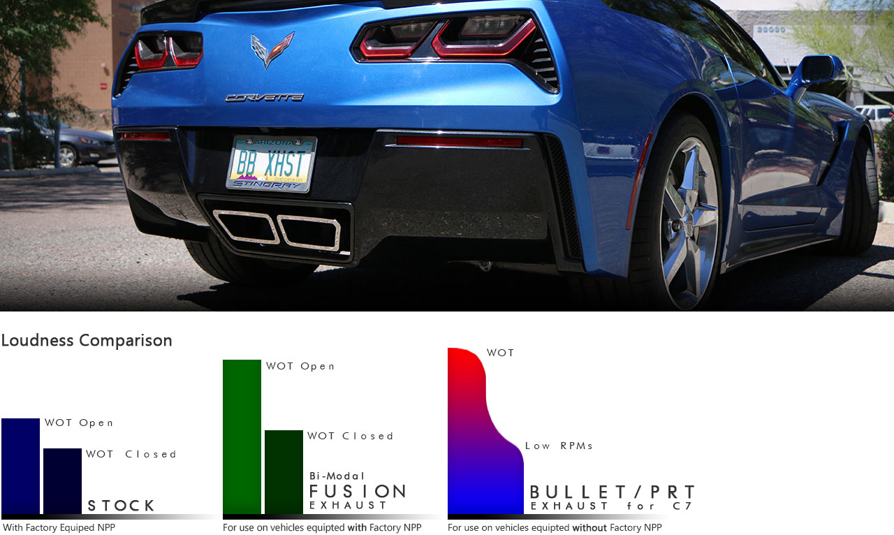 zo6 exhaust products billy boat exhaust