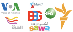 The BBG's brand logos
