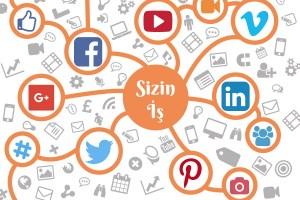 Sosyal Medıa Yonetimi Ankara Fıyatları
