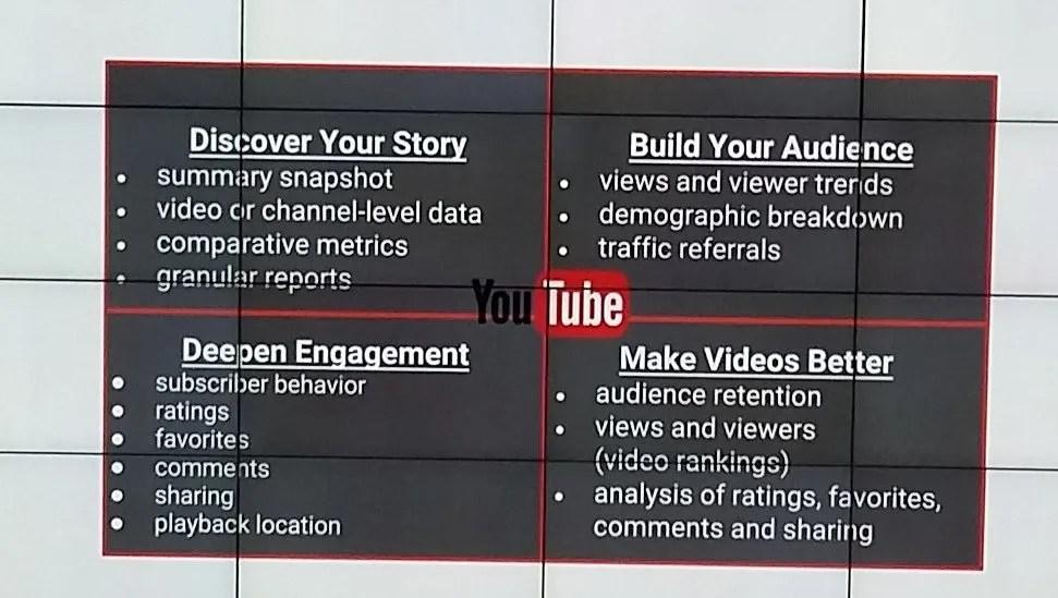YouTube 2 Analytcis Snapshot