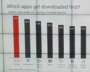 google-breakfast-apps-first-downloaded