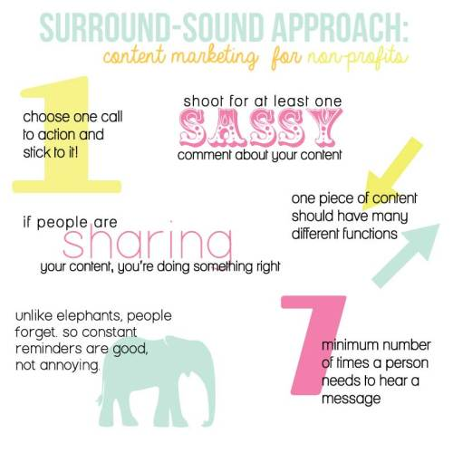 SurroundSoundCheatSheet