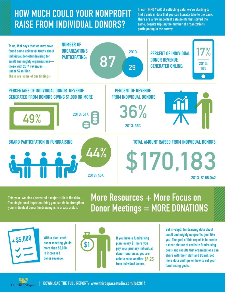 2014-IDB-Infographic-letter