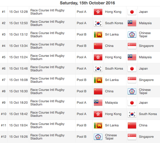 2016 Asia Rugby Mens Sevens Series - Sri Lanka