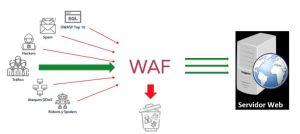 waf-ciberseguridad