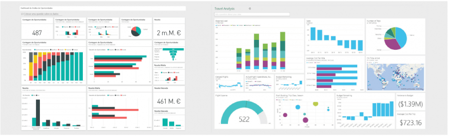 PowerBI Samples Better Concepts
