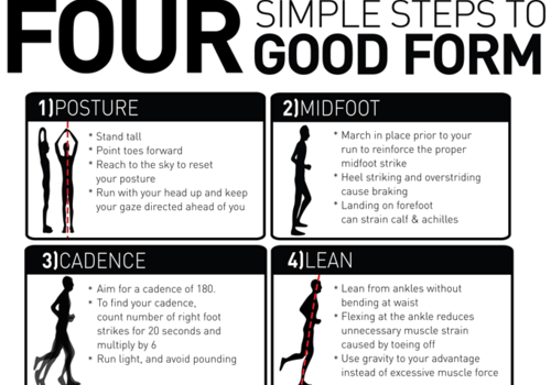 Encourage good basic running form