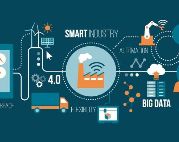 the fourth industrial revolution (also known as industry 4.0) will spur on innovation