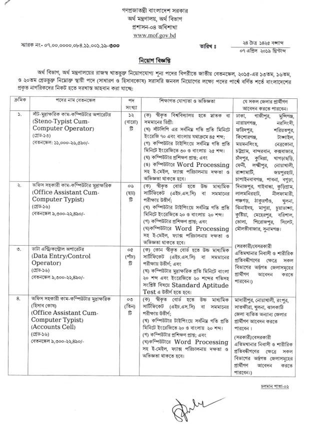 Ministry Of Finance Job Circular 2019