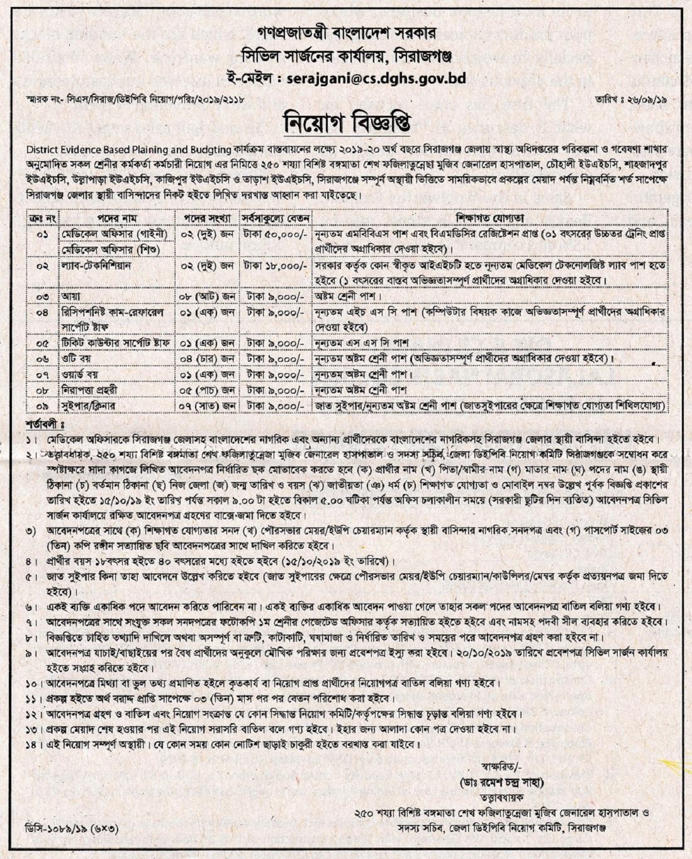 Civil Surgeon Office Job Circular 2019