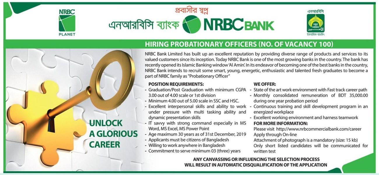 NRB Bank Limited Job Circular 2020