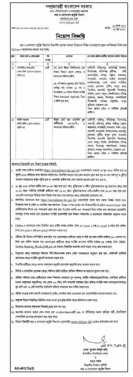 Ministry of Telecommunications and Information Technology Job Circular 2020 scaled 1